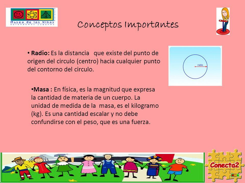 Conceptos Importantes Radio: Es la distancia que existe del punto de origen del circulo (centro) hacia cualquier punto del contorno del circulo. Masa