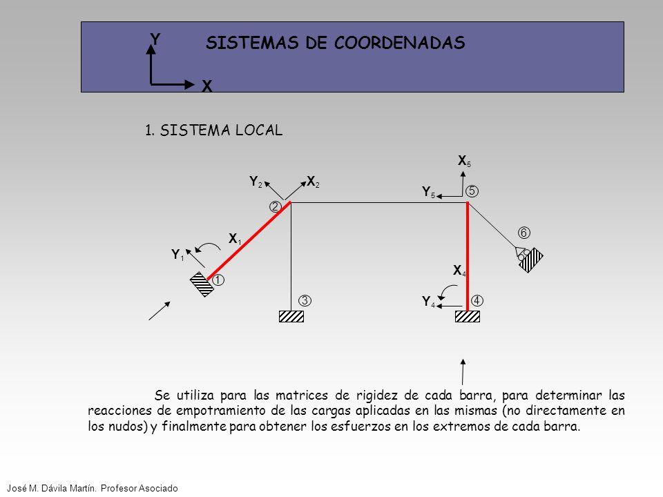 X Y SISTEMAS DE COORDENADAS 1. SISTEMA LOCAL Se utiliza para las matrices de rigidez de cada barra, para determinar las reacciones de empotramiento de
