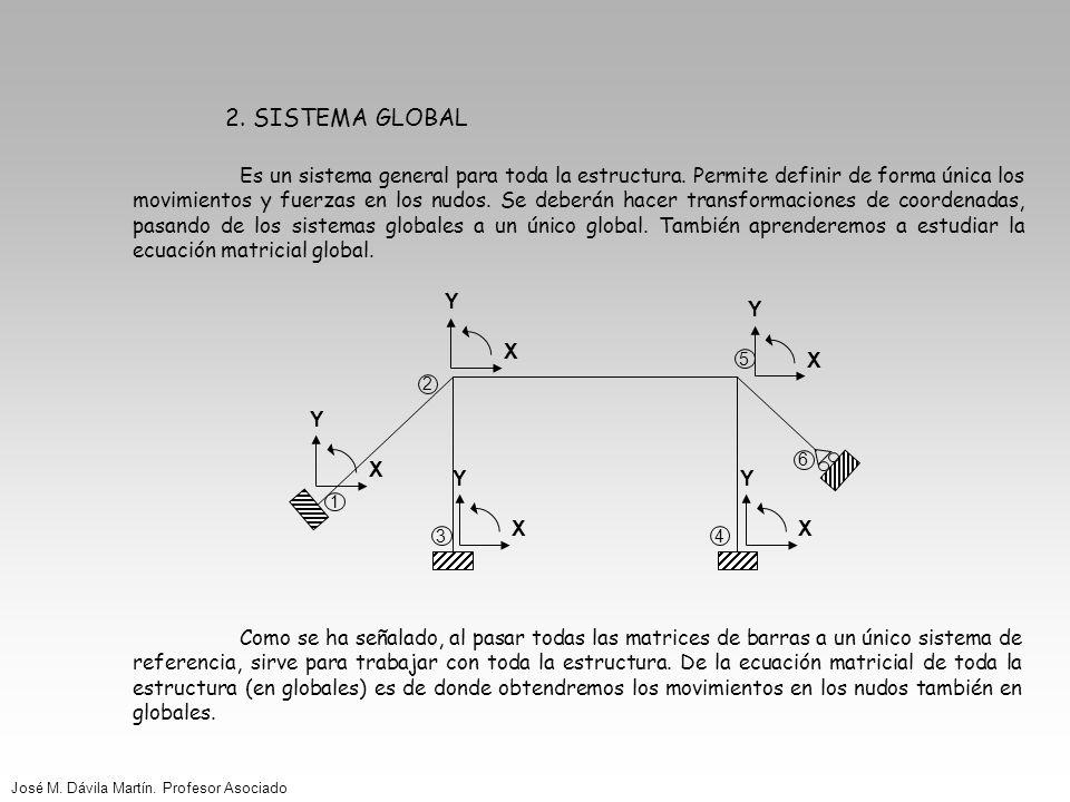 2. SISTEMA GLOBAL Como se ha señalado, al pasar todas las matrices de barras a un único sistema de referencia, sirve para trabajar con toda la estruct