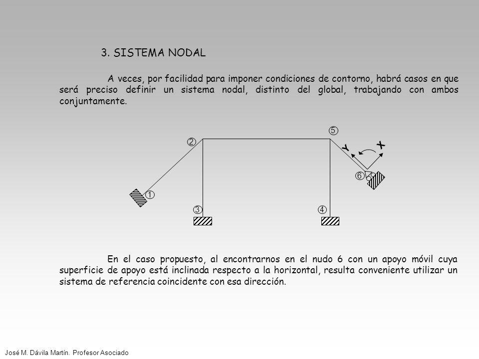 3. SISTEMA NODAL En el caso propuesto, al encontrarnos en el nudo 6 con un apoyo móvil cuya superficie de apoyo está inclinada respecto a la horizonta