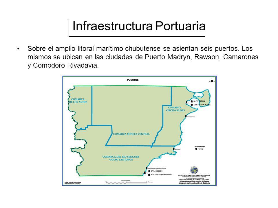 Infraestructura Portuaria Sobre el amplio litoral marítimo chubutense se asientan seis puertos.