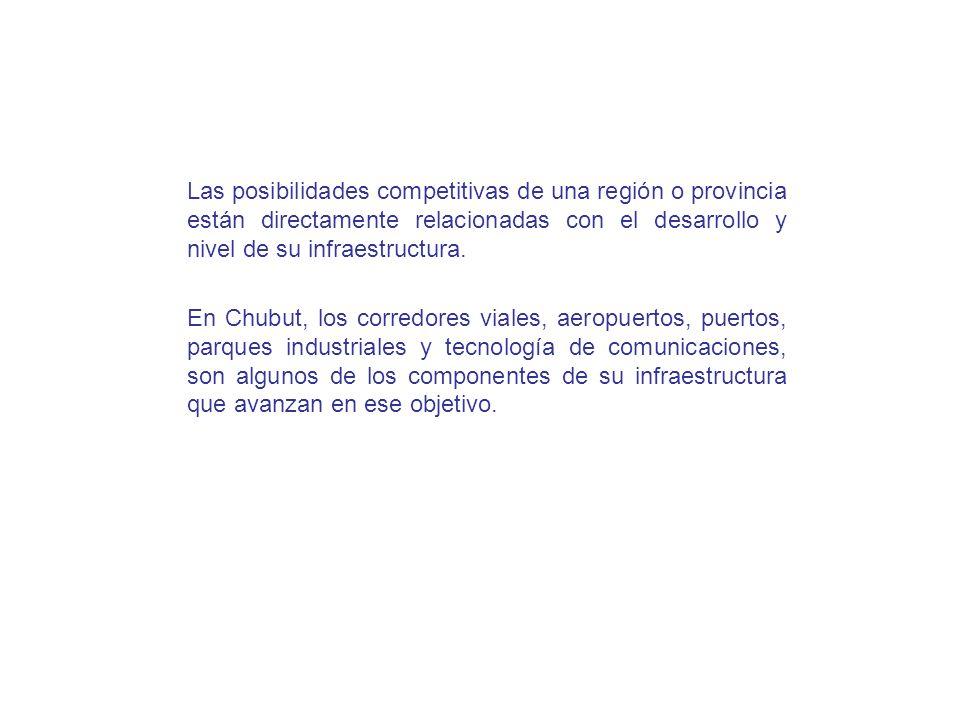 Las posibilidades competitivas de una región o provincia están directamente relacionadas con el desarrollo y nivel de su infraestructura.