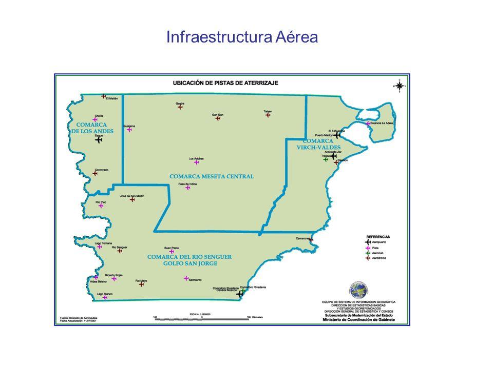 Infraestructura Aérea