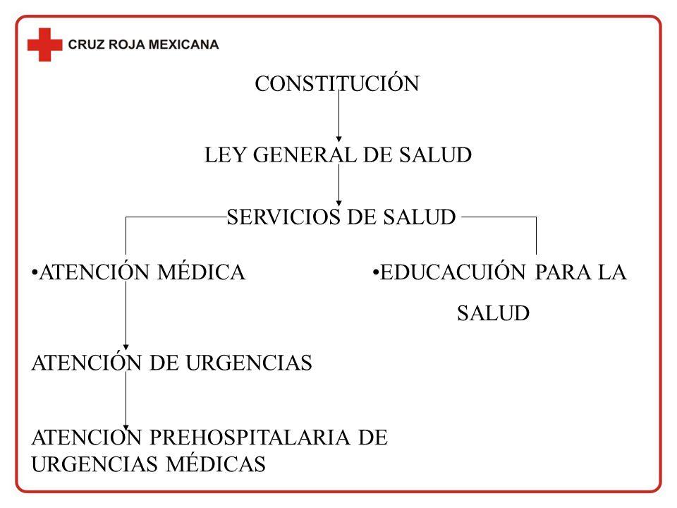 CONSTITUCIÓN LEY GENERAL DE SALUD SERVICIOS DE SALUD EDUCACUIÓN PARA LA SALUD ATENCIÓN DE URGENCIAS ATENCION PREHOSPITALARIA DE URGENCIAS MÉDICAS ATEN