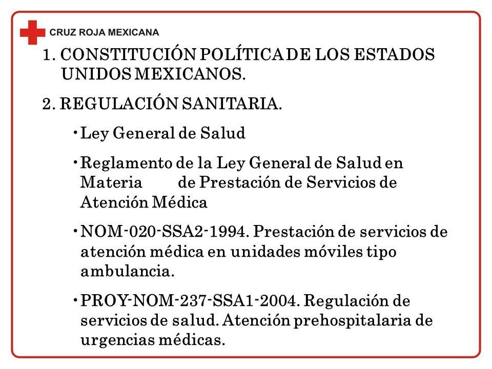 1. CONSTITUCIÓN POLÍTICA DE LOS ESTADOS UNIDOS MEXICANOS. 2. REGULACIÓN SANITARIA. Ley General de Salud Reglamento de la Ley General de Salud en Mater