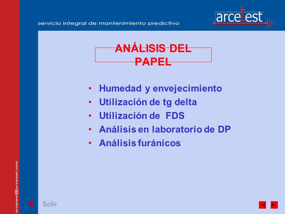 PORTADA Salir ANÁLISIS DEL PAPEL Humedad y envejecimiento Utilización de tg delta Utilización de FDS Análisis en laboratorio de DP Análisis furánicos