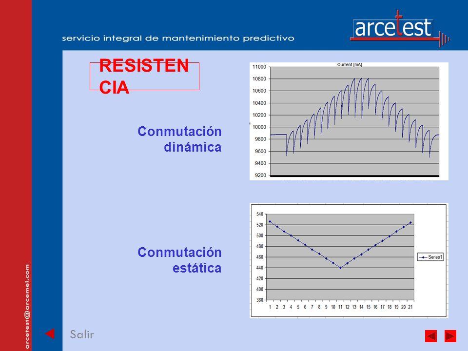 PORTADA Salir Conmutación dinámica Conmutación estática RESISTEN CIA