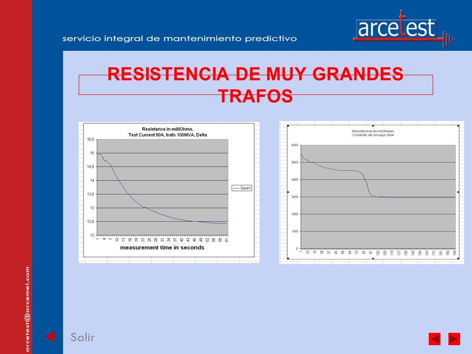 PORTADA Salir RESISTENCIA DE MUY GRANDES TRAFOS