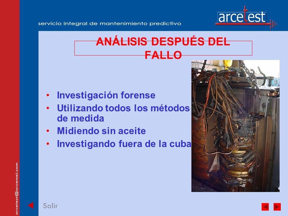 PORTADA Salir ANÁLISIS DESPUÉS DEL FALLO Investigación forense Utilizando todos los métodos de medida Midiendo sin aceite Investigando fuera de la cuba
