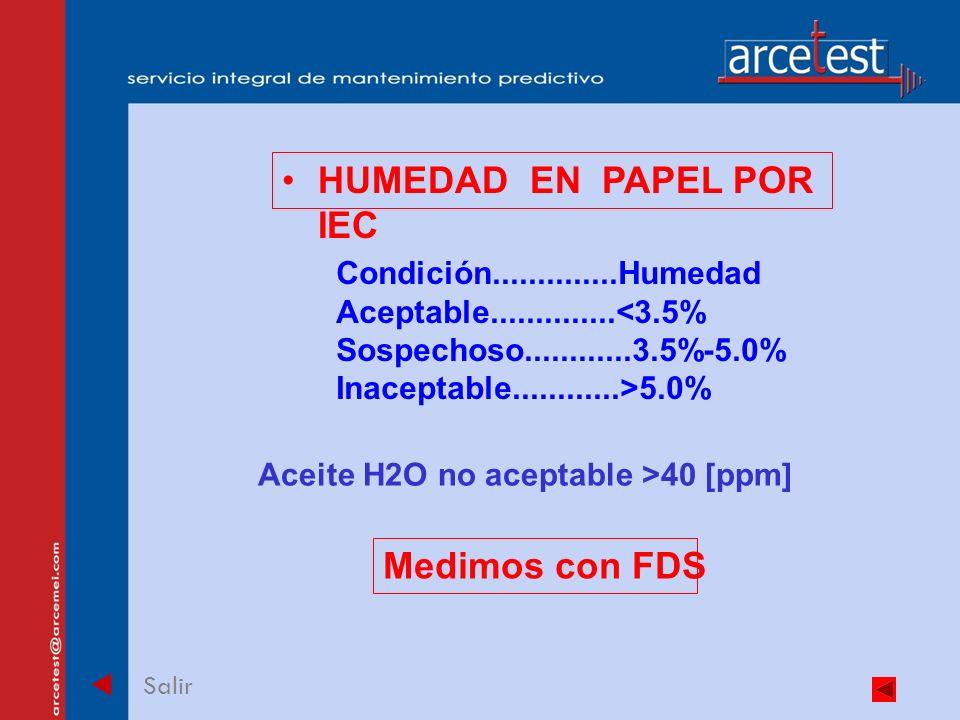 PORTADA Salir Condición..............Humedad Aceptable..............<3.5% Sospechoso............3.5%-5.0% Inaceptable............>5.0% HUMEDAD EN PAPEL POR IEC Medimos con FDS Aceite H2O no aceptable >40 [ppm]