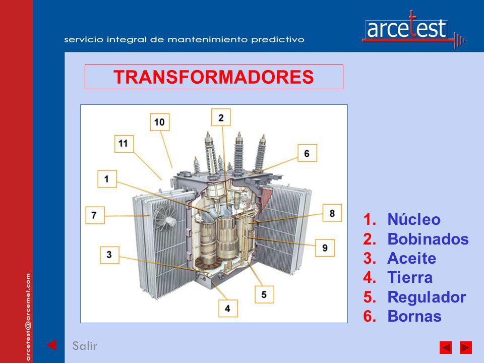 PORTADA Salir 1.Núcleo 2.Bobinados 3.Aceite 4.Tierra 5.Regulador 6.Bornas TRANSFORMADORES