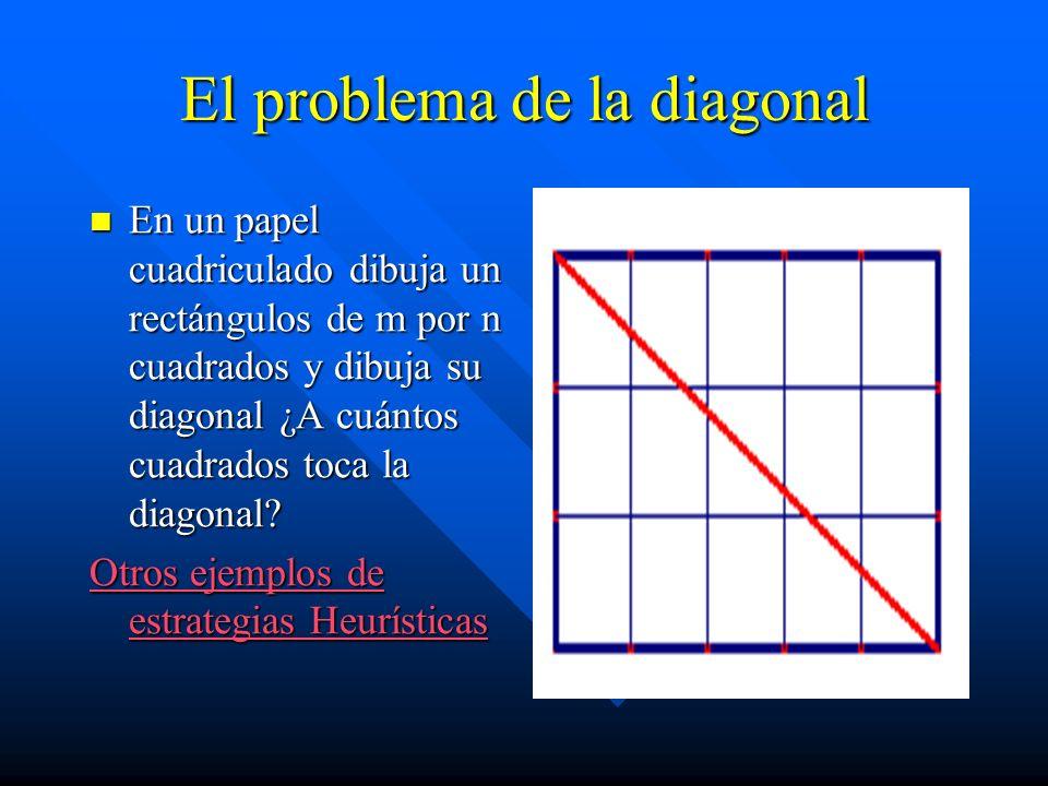 El problema de la diagonal En un papel cuadriculado dibuja un rectángulos de m por n cuadrados y dibuja su diagonal ¿A cuántos cuadrados toca la diago