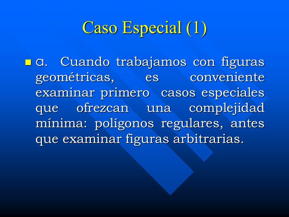 Caso Especial (1) a. Cuando trabajamos con figuras geométricas, es conveniente examinar primero casos especiales que ofrezcan una complejidad mínima:
