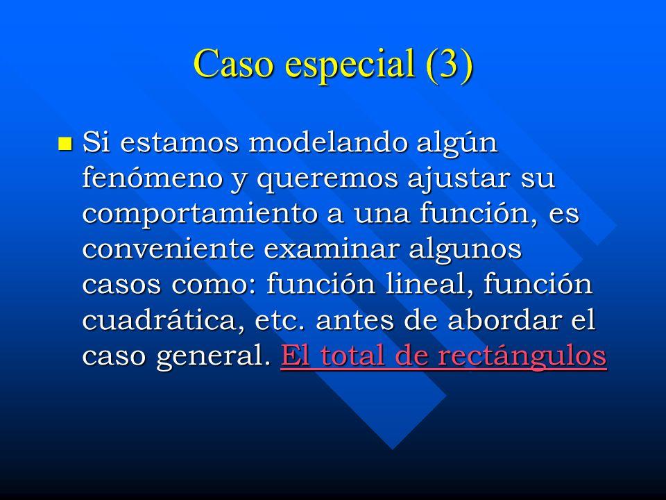 Caso especial (4) Se puede obtener más éxito en la solución de polinomios, escogiendo como casos especiales aquellas expresiones fáciles de factorizar.