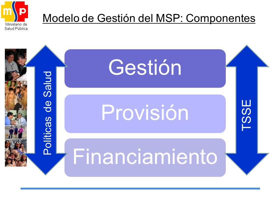 Ministerio de Salud Pública Modelo de Gestión del MSP: Componentes GestiónProvisiónFinanciamiento Políticas de Salud TSSE