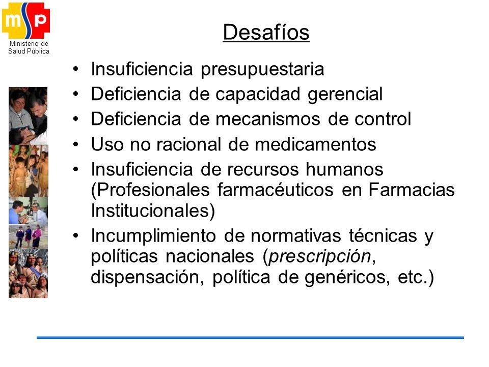 Ministerio de Salud Pública Desafíos Insuficiencia presupuestaria Deficiencia de capacidad gerencial Deficiencia de mecanismos de control Uso no racio