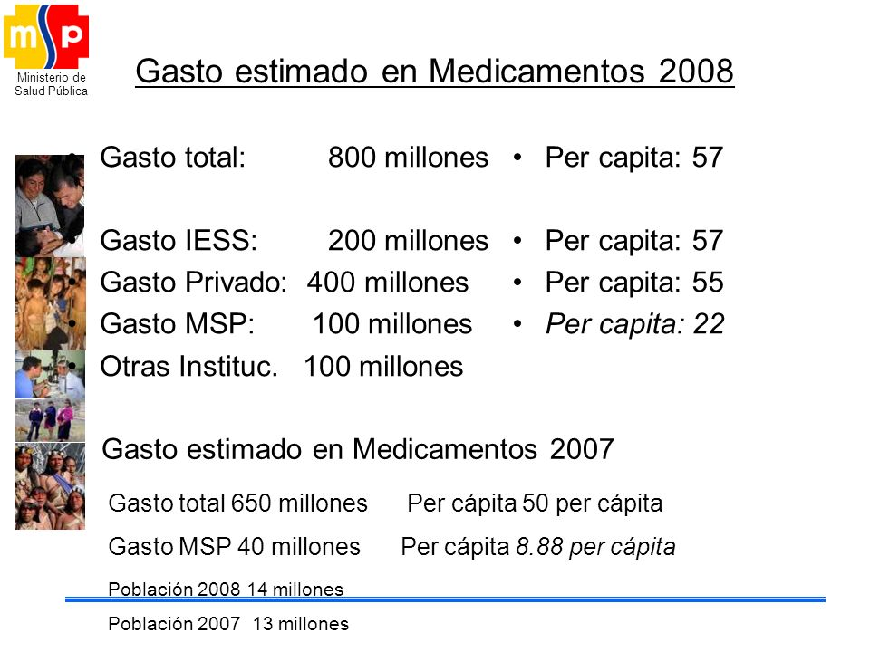 Ministerio de Salud Pública Gasto estimado en Medicamentos 2008 Gasto total: 800 millones Gasto IESS: 200 millones Gasto Privado: 400 millones Gasto M