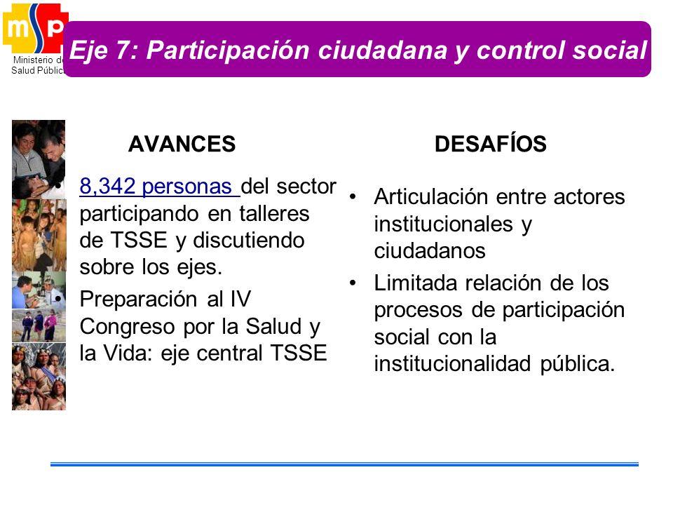 Ministerio de Salud Pública AVANCES 8,342 personas del sector participando en talleres de TSSE y discutiendo sobre los ejes.8,342 personas Preparación