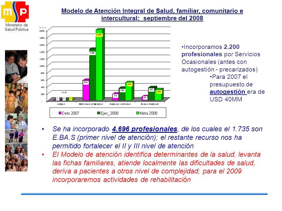 Ministerio de Salud Pública Modelo de Atención Integral de Salud, familiar, comunitario e intercultural: septiembre del 2008 Se ha incorporado 4.696 p