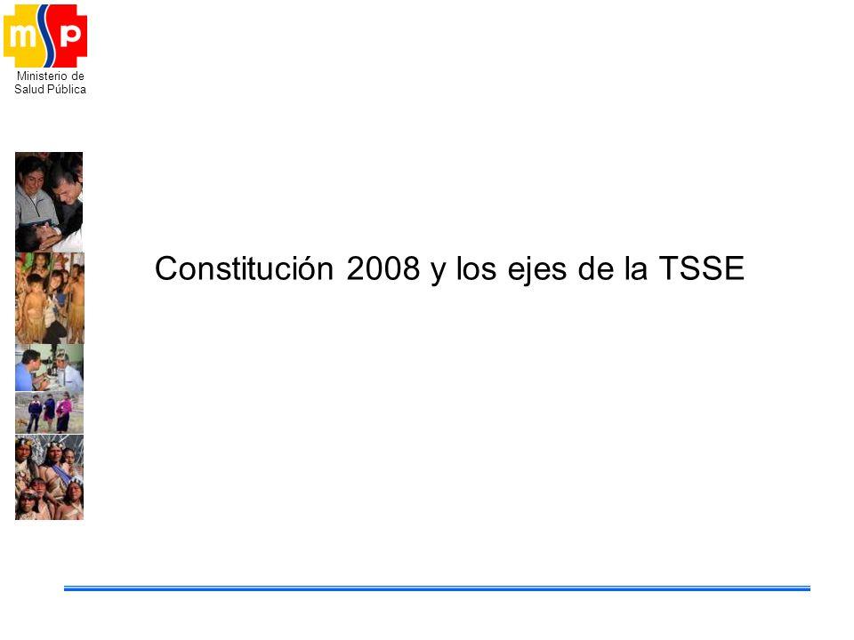 Ministerio de Salud Pública Constitución 2008 y los ejes de la TSSE
