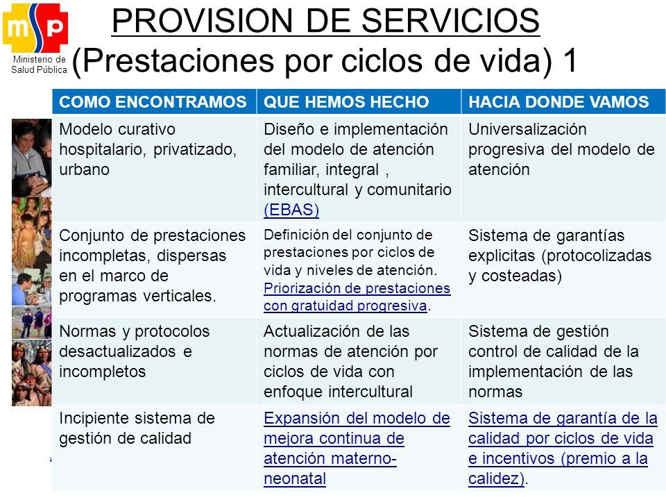 Ministerio de Salud Pública PROVISION DE SERVICIOS (Prestaciones por ciclos de vida) 1 COMO ENCONTRAMOSQUE HEMOS HECHOHACIA DONDE VAMOS Modelo curativ