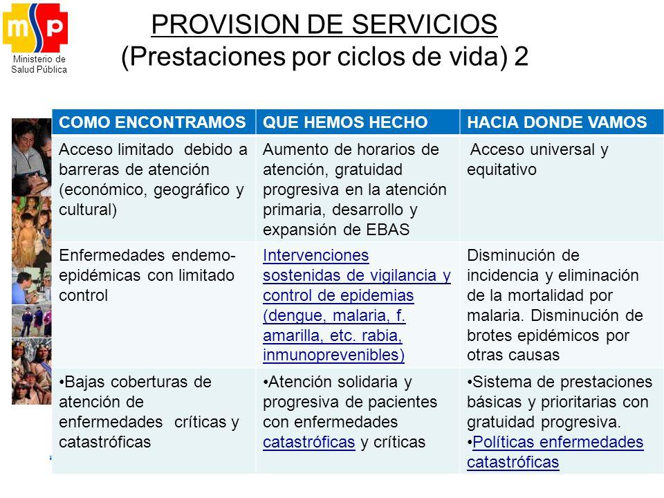 Ministerio de Salud Pública PROVISION DE SERVICIOS (Prestaciones por ciclos de vida) 2 COMO ENCONTRAMOSQUE HEMOS HECHOHACIA DONDE VAMOS Acceso limitad