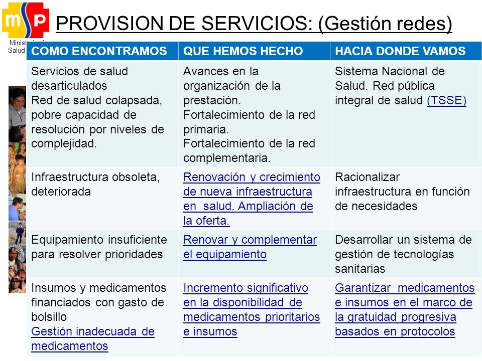 Ministerio de Salud Pública PROVISION DE SERVICIOS: (Gestión redes) COMO ENCONTRAMOSQUE HEMOS HECHOHACIA DONDE VAMOS Servicios de salud desarticulados