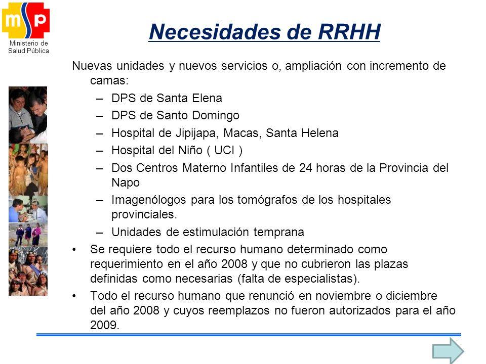 Ministerio de Salud Pública Necesidades de RRHH Nuevas unidades y nuevos servicios o, ampliación con incremento de camas: –DPS de Santa Elena –DPS de