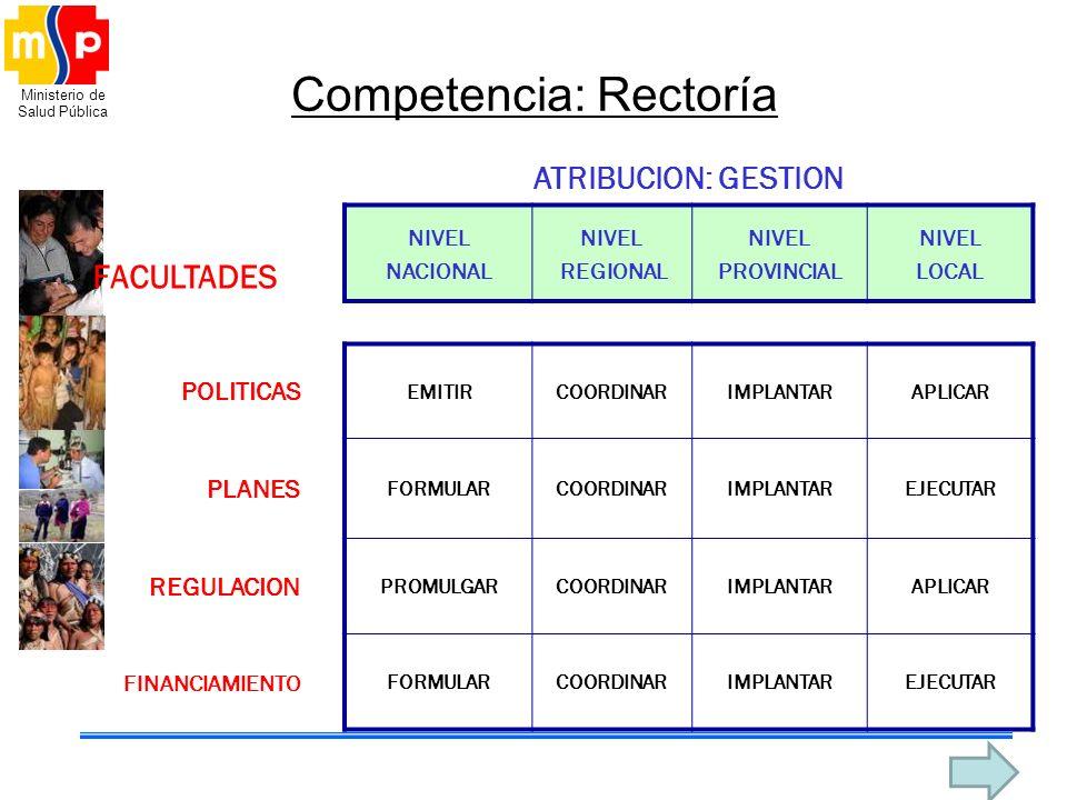 Ministerio de Salud Pública Competencia: Rectoría FACULTADES ATRIBUCION: GESTION NIVEL NACIONAL NIVEL REGIONAL NIVEL PROVINCIAL NIVEL LOCAL POLITICAS