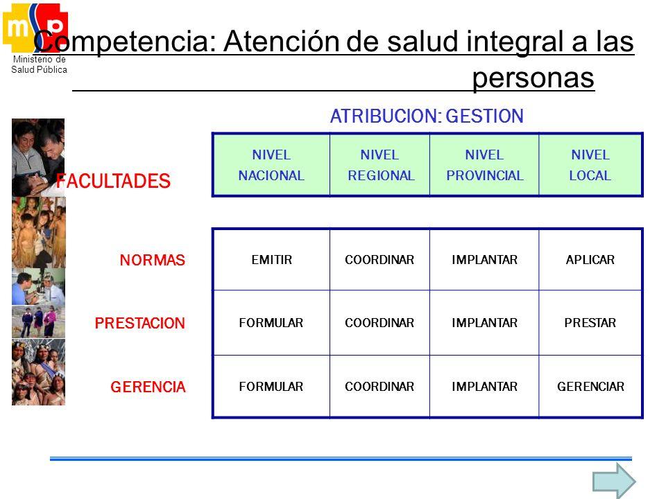 Ministerio de Salud Pública Competencia: Atención de salud integral a las personas FACULTADES ATRIBUCION: GESTION NIVEL NACIONAL NIVEL REGIONAL NIVEL