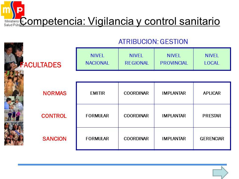 Ministerio de Salud Pública Competencia: Vigilancia y control sanitario FACULTADES ATRIBUCION: GESTION NIVEL NACIONAL NIVEL REGIONAL NIVEL PROVINCIAL