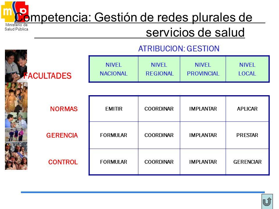 Ministerio de Salud Pública Competencia: Gestión de redes plurales de servicios de salud FACULTADES ATRIBUCION: GESTION NIVEL NACIONAL NIVEL REGIONAL
