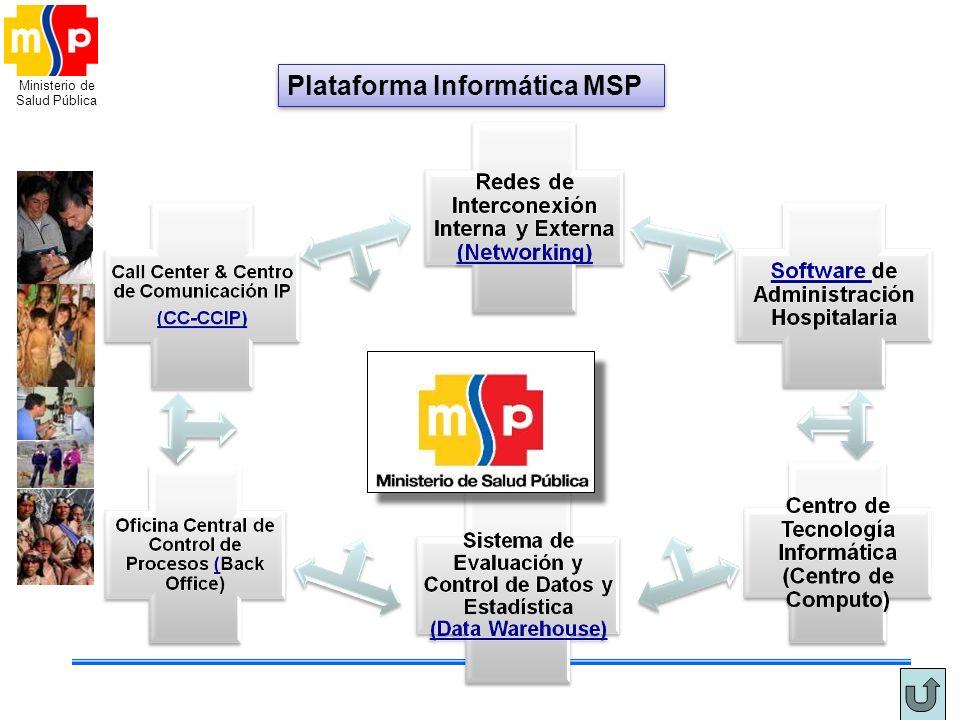 Ministerio de Salud Pública Plataforma Informática MSP