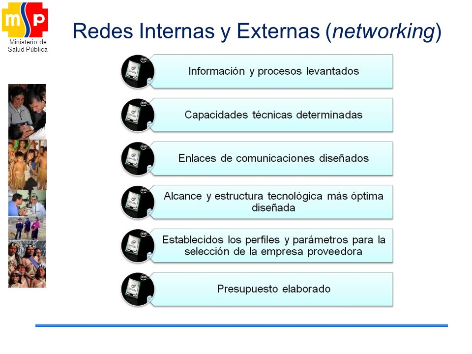 Ministerio de Salud Pública Redes Internas y Externas (networking)
