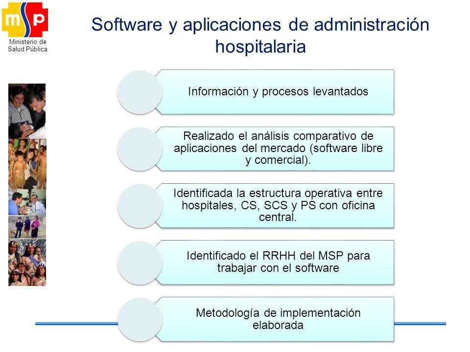 Ministerio de Salud Pública Software y aplicaciones de administración hospitalaria Información y procesos levantados Realizado el análisis comparativo