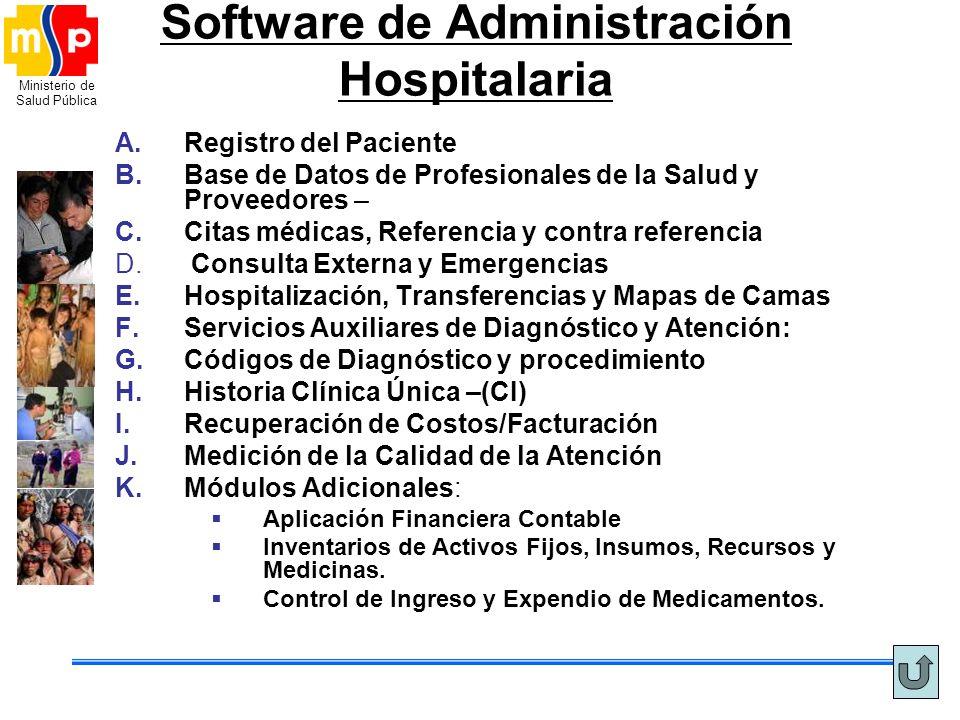 Ministerio de Salud Pública Software de Administración Hospitalaria A.Registro del Paciente B.Base de Datos de Profesionales de la Salud y Proveedores