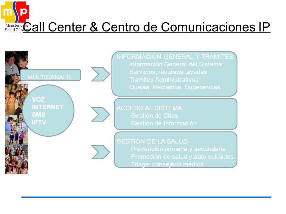 Ministerio de Salud Pública Call Center & Centro de Comunicaciones IP MULTICANALS VOZ INTERNET SMS iPTV ACCESO AL SISTEMA Gestión de Citas Gestión de