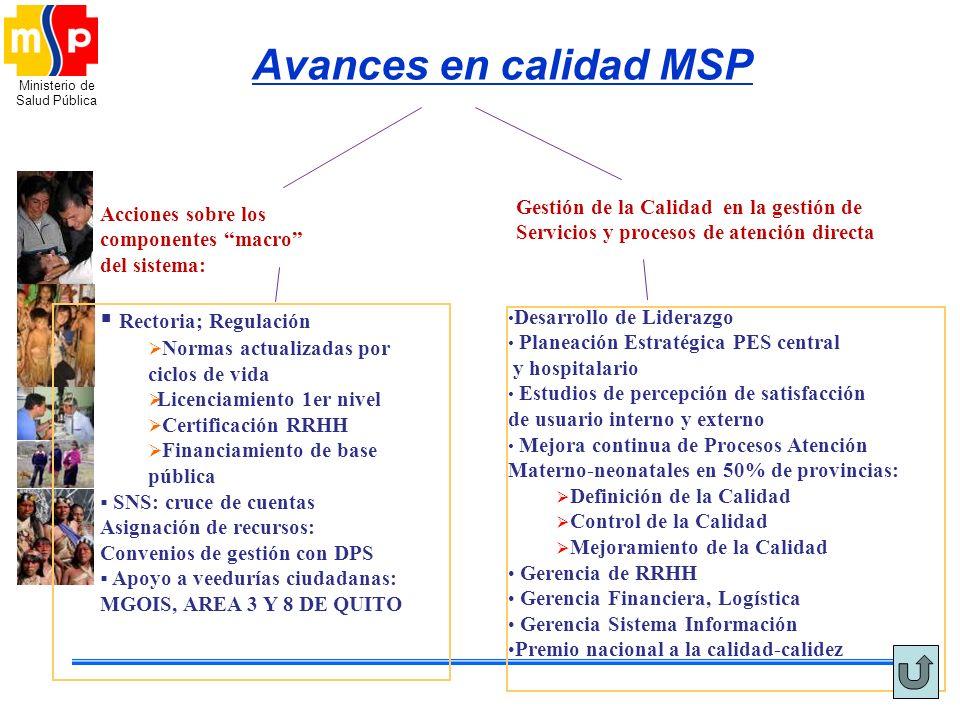 Ministerio de Salud Pública Avances en calidad MSP Gestión de la Calidad en la gestión de Servicios y procesos de atención directa Desarrollo de Lider
