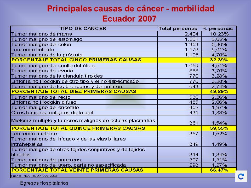 Principales causas de cáncer - morbilidad Ecuador 2007 Egresos Hospitalarios