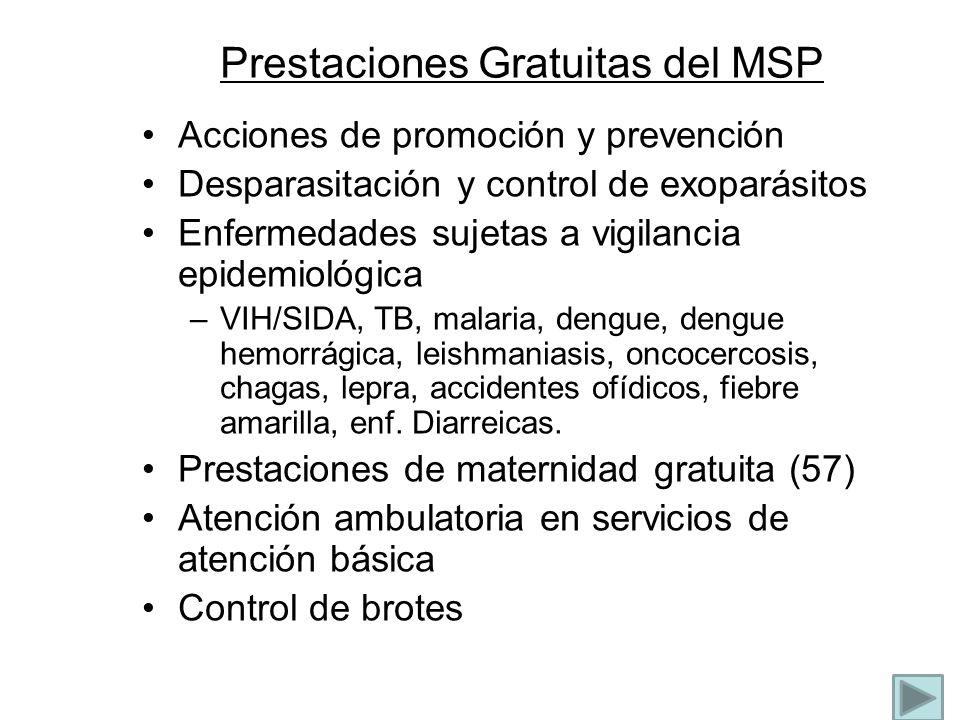 Prestaciones Gratuitas del MSP Acciones de promoción y prevención Desparasitación y control de exoparásitos Enfermedades sujetas a vigilancia epidemio