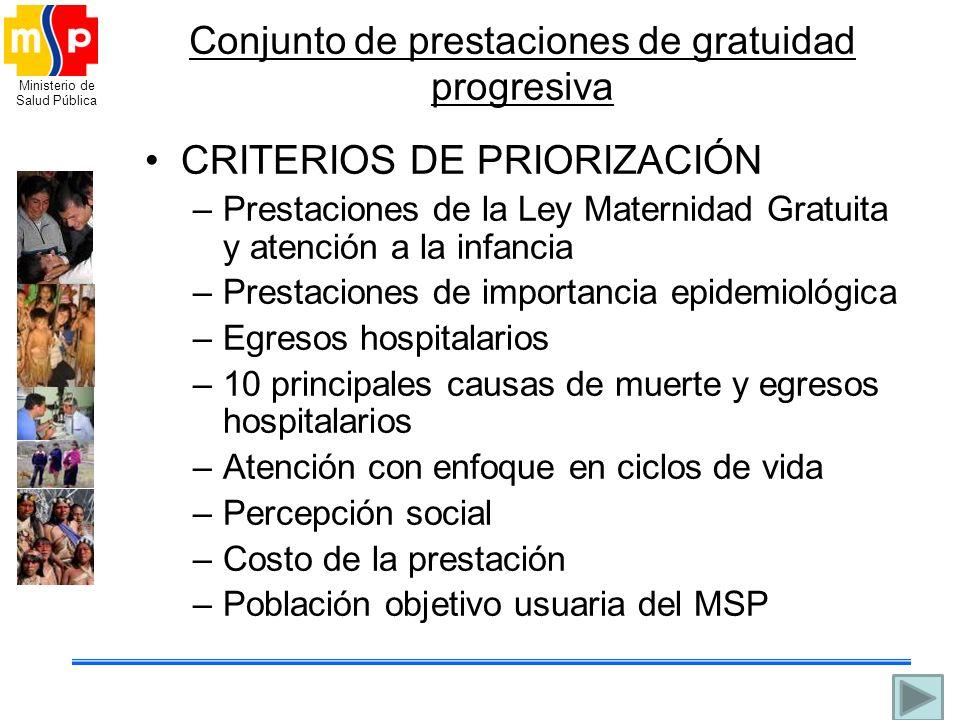 Ministerio de Salud Pública Conjunto de prestaciones de gratuidad progresiva CRITERIOS DE PRIORIZACIÓN –Prestaciones de la Ley Maternidad Gratuita y a