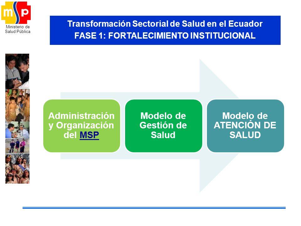 Ministerio de Salud Pública Transformación Sectorial de Salud en el Ecuador FASE 1: FORTALECIMIENTO INSTITUCIONAL Administración y Organización del MS