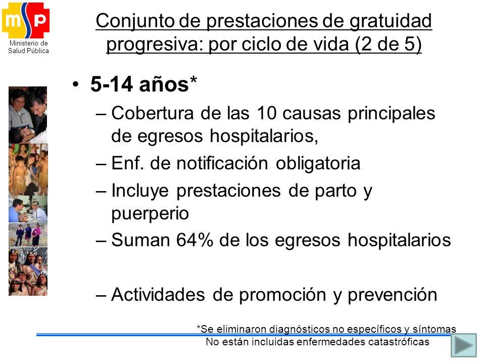 Ministerio de Salud Pública Conjunto de prestaciones de gratuidad progresiva: por ciclo de vida (2 de 5) 5-14 años* –Cobertura de las 10 causas princi