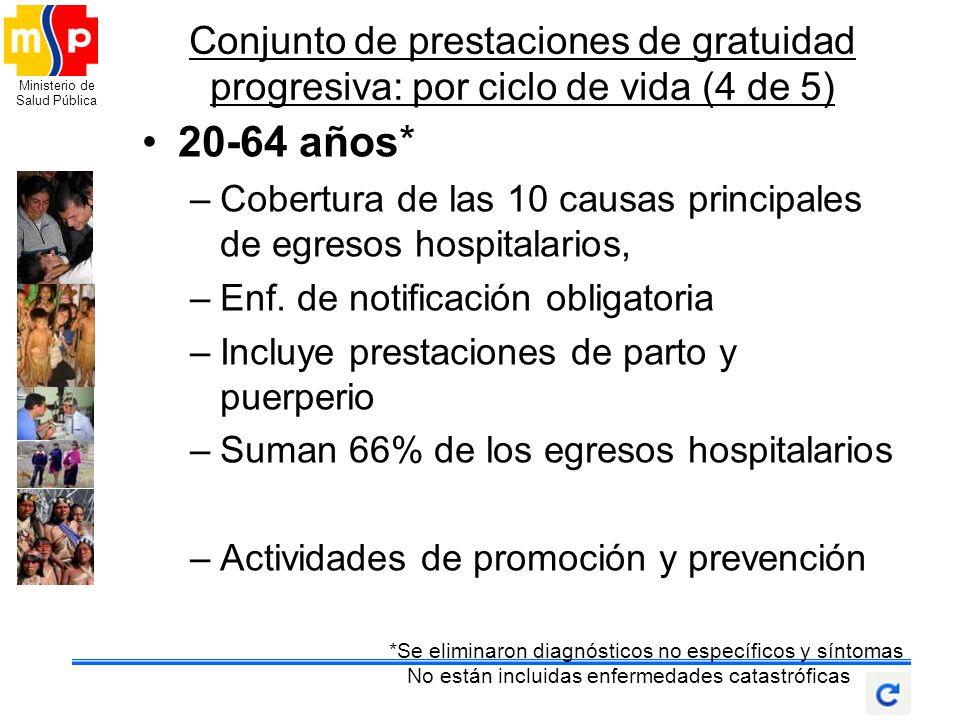 Ministerio de Salud Pública Conjunto de prestaciones de gratuidad progresiva: por ciclo de vida (4 de 5) 20-64 años* –Cobertura de las 10 causas princ