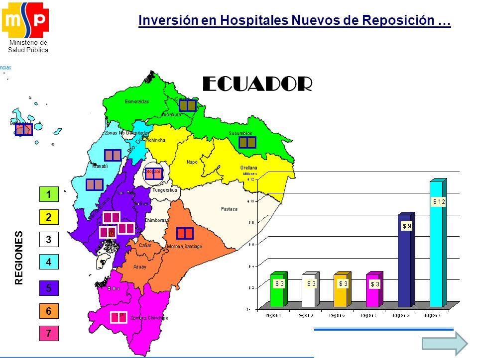 Ministerio de Salud Pública Santa Elena Sto. Dom. ECUADOR 2 4 1 5 6 7 3 REGIONES Inversión en Hospitales Nuevos de Reposición …