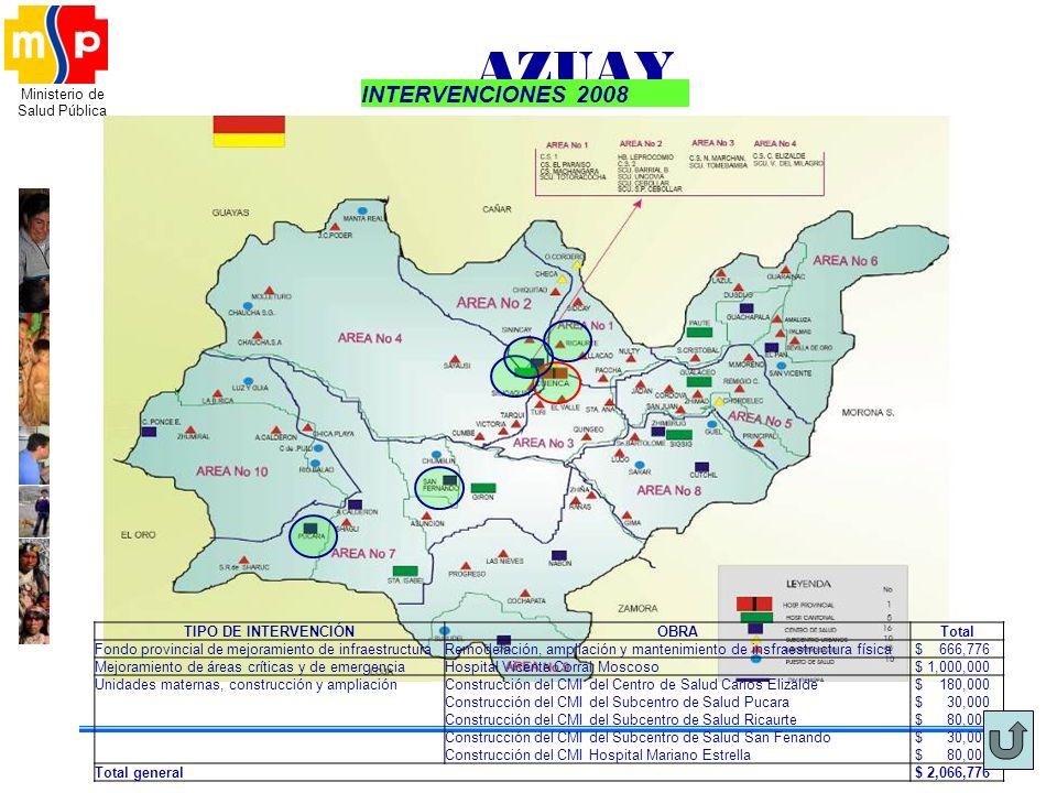 Ministerio de Salud Pública AZUAY INTERVENCIONES 2008 TIPO DE INTERVENCIÓNOBRATotal Fondo provincial de mejoramiento de infraestructuraRemodelación, a