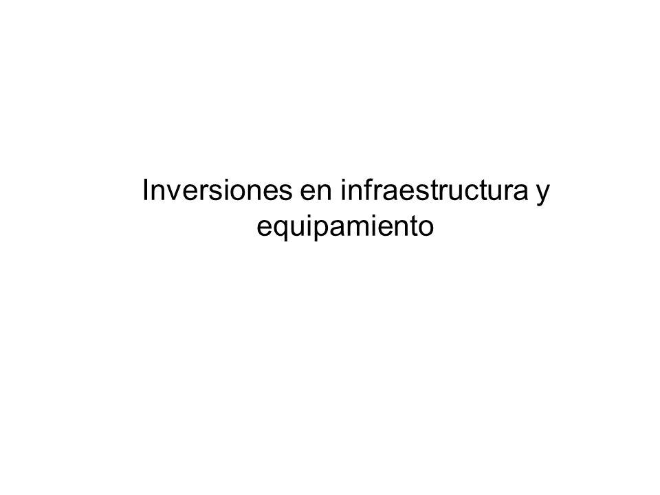 Inversiones en infraestructura y equipamiento