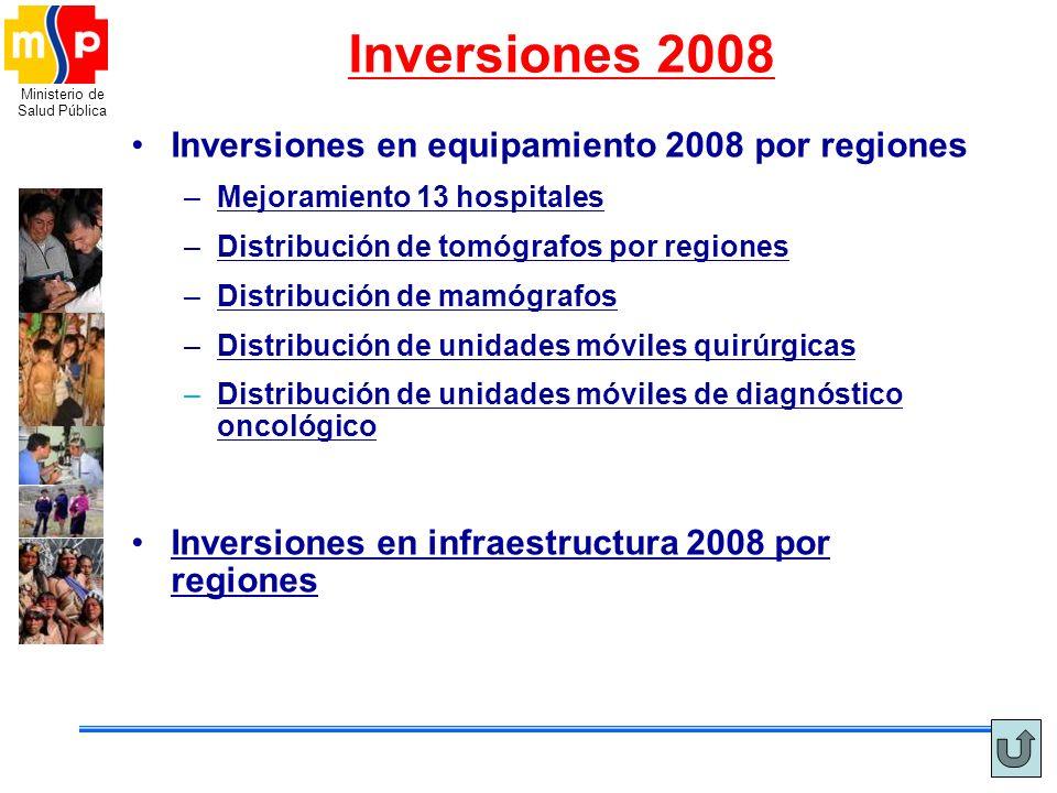 Ministerio de Salud Pública Inversiones 2008 Inversiones en equipamiento 2008 por regiones –Mejoramiento 13 hospitalesMejoramiento 13 hospitales –Dist