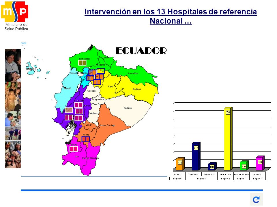 Ministerio de Salud Pública Intervención en los 13 Hospitales de referencia Nacional …
