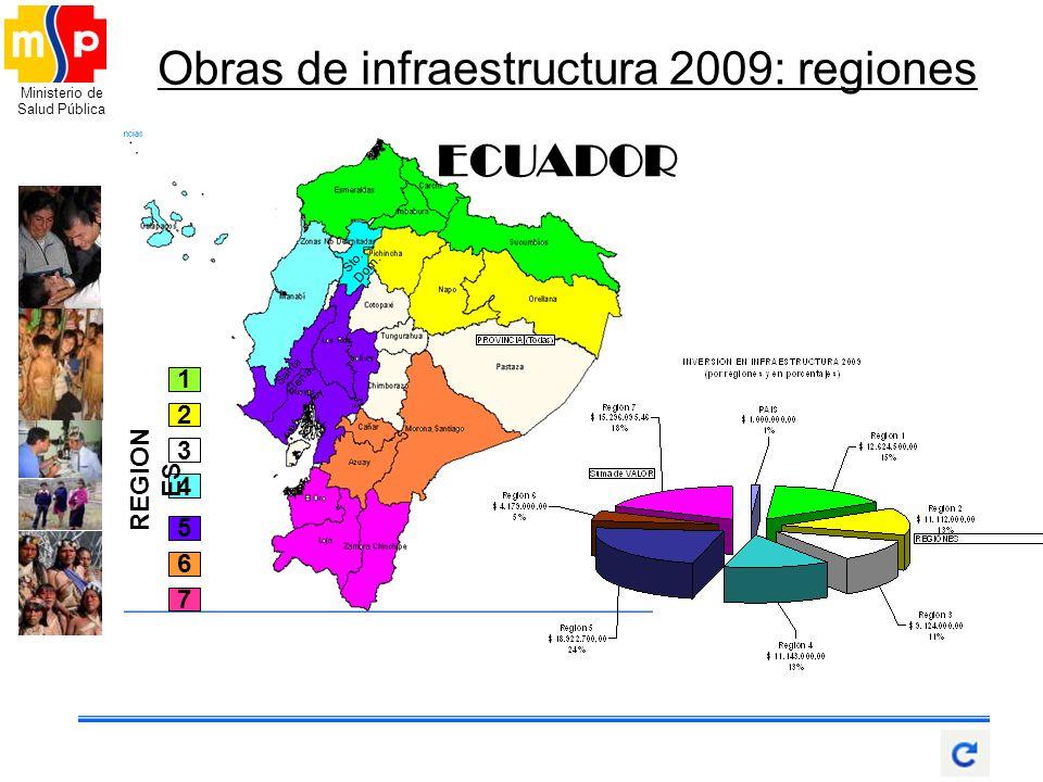 Ministerio de Salud Pública Obras de infraestructura 2009: regiones Santa Elena Sto. Dom. ECUADOR 2 4 1 5 6 7 3 REGION ES